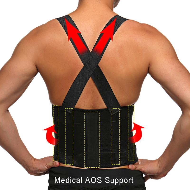 684e684e72643 Unisex Waist Support Belt Back Pain Heavy Lift Working Belt Protector Lumbar  Support Back Posture Corrector Corset Brace Waist Support Cheap Waist  Support ...