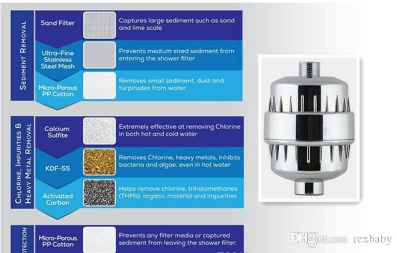 Filtro universal do chuveiro da saída elevada com tratamento de água substituível do filtro em caixa do Multi-Estágio Remoção do cloro do emoliente da saúde