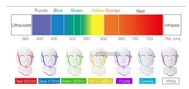 전문 PDT 광자 LED 라이트 테라피 PDT Phototherapy 7 색 PDT LED 얼굴 마스크 및 목 LED 가벼운 치료 마스크와 소매