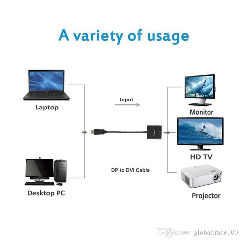 DP DisplayPort a DVI DisplayPort a DVI macho a hembra convertidor adaptador de cable 1080P para la visualización de monitores para proyectores