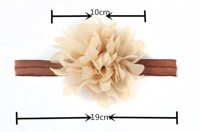 Baby Hair Accessories Hot Sale Baby Girl Elastic Hairband Children Hair Wear For Kids Head Band Flower Headband