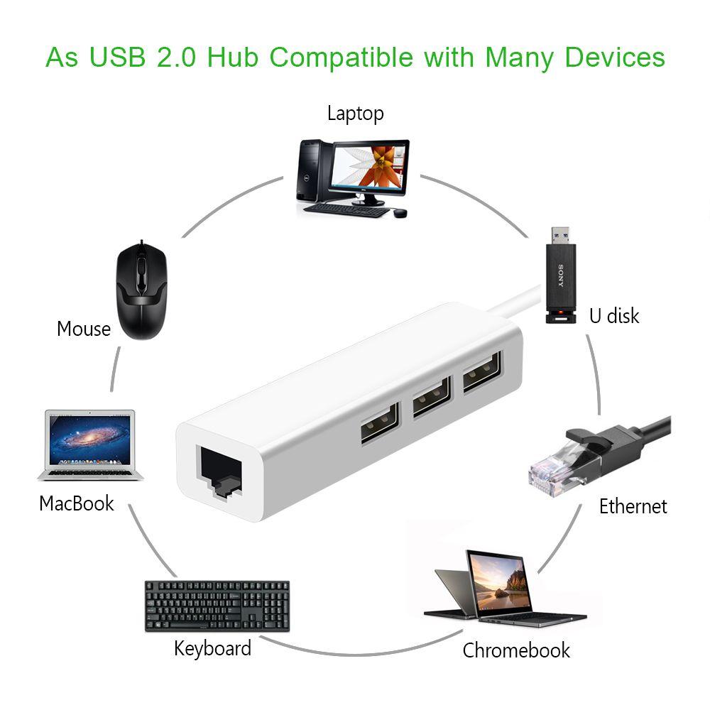 2 in 1 USB Ethernet 3 Port USB HUB 2.0 OTG USB Type C Hub to Rj45 Lan Adapter Multi Splitter USB-C Network Card for MacBook PC