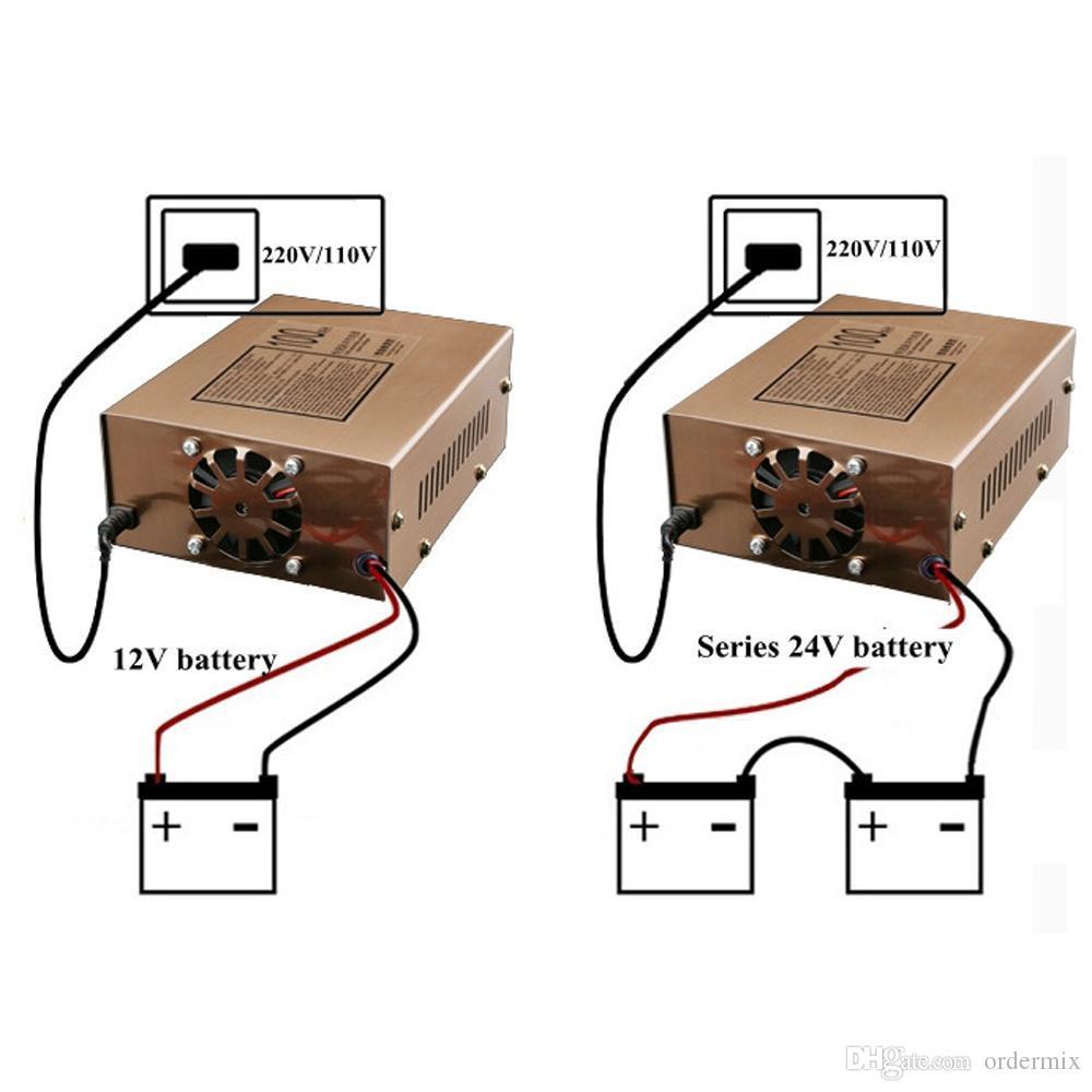 Caricabatteria auto intelligente completamente automatico 110 V / 220V Caricabatterie batteria di tipo riparatore elettrico americano 12 V / 24 V 100AH