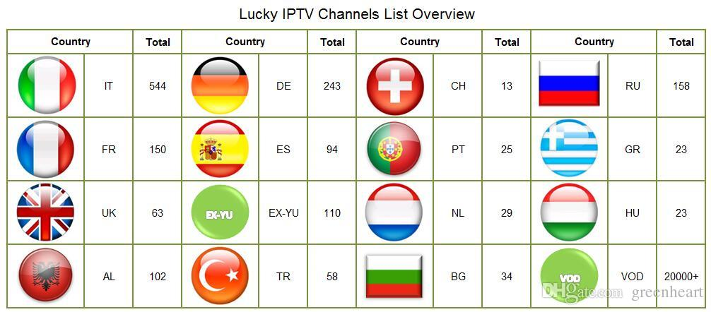 1 ano de assinatura árabe Iptv IT Reino Unido DE Portugal 3000+ Europa Canais Iptv Streaming de conta IPTV Suporte Apk Android Enigma2 Mag25X