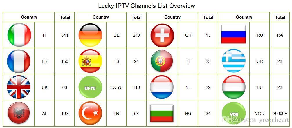 Glück IPTV Europa IPTV Frankreich UK Deutschland Spanien Italien IPTV-Kanäle für M3U Smart TV Android Enigma2 MAG Live + VOD-Kanäle