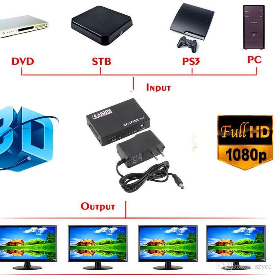 Full HD HDMI Splitter Repetidor Repetidor 1080p 4K 3D Interruptor hembra Puerto 1x4 Puerto EE. UU./UE