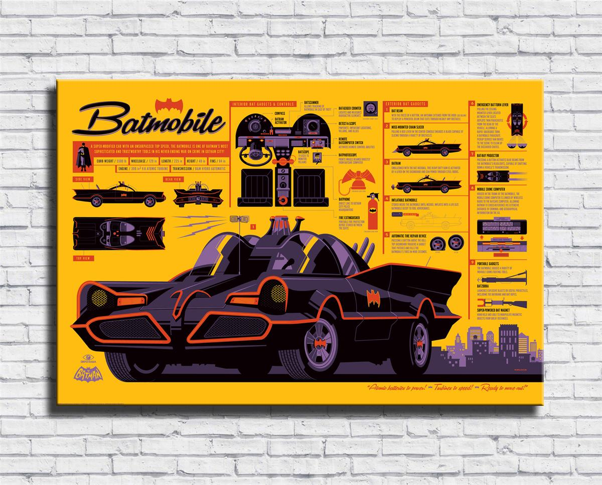 2018 Batmobile By Tom Whalen,Canvas Prints Wall Art Oil Painting ...