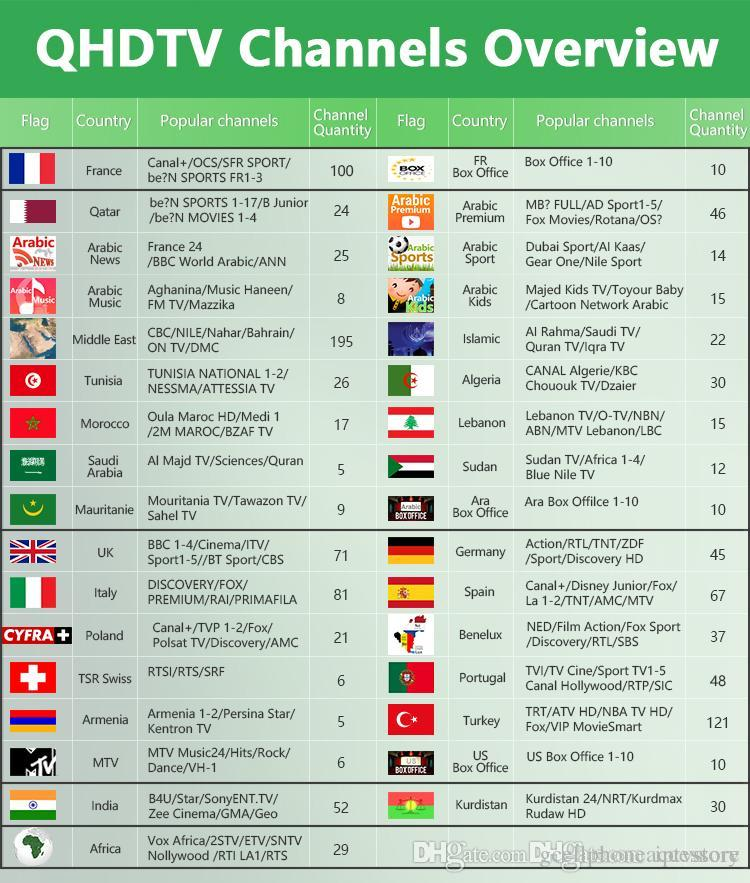 1 año QHDTV Sports Italia Reino Unido Alemania 1300 Europa IPTV Árabe  Canales Iptv Streaming Cuenta IPTV Apk Trabajar en Android Smart TV