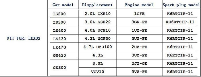 Iridium platinum Spark plug Car candles for LEXUS IS200 LX470 GS430 LS400 4.3L 3.0L 2.0L 4.7L engine Ignition