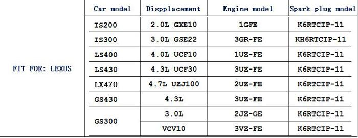 Iridium platinum Spark plug Velas del coche para LEXUS IS200 LX470 GS430 LS400 4.3L 3.0L 2.0L 4.7L Engine Ignition