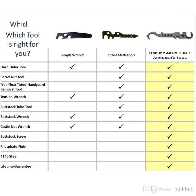 Outdoor AR 4/15 Schraubenschlüssel-Stahl-Hochleistungs-Multi-Combo-Zweck-Tool Portable Design-Modell-Tools