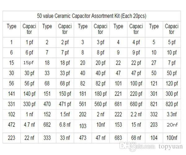 50 قيمة 50V السيراميك مجموعة متنوعة تشكيلة متنوعة