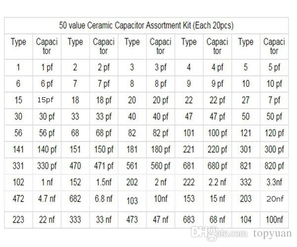 50 Value 50V Ceramic Capacitor Assorted Assortment Kit