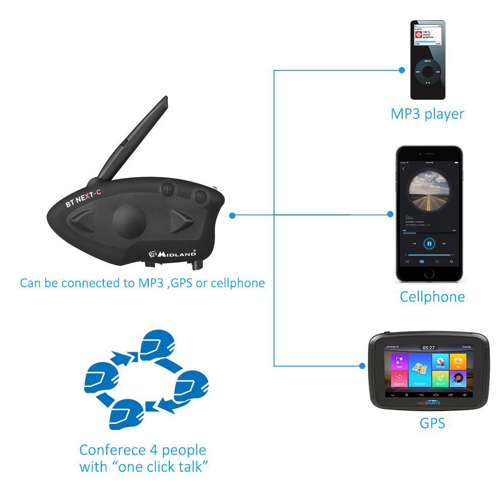 2 pcs MIDLAND BT NEXT Motorcycle Bluetooth Helmet Intercom Headset  Universal Waterproof BT Interphone 6 Riders 1600M FM