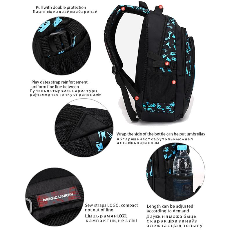 MAGIC UNION New Children School Bags High Quality Nylon Backpacks Lighten Burden On Shoulder For Kids Mochila Infantil Zip