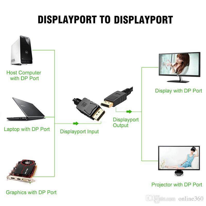 1,8 Mt 6FT DisplayPort Kabel High Speed DisplayPort Display Port DP Stecker auf DP Stecker Kabel Adapter Stecker Für PC Macbook HDTV Projektor
