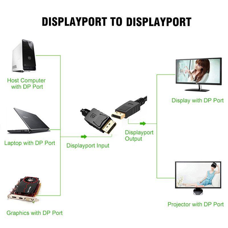 1.8M 6FT câble DisplayPort haute vitesse DisplayPort Display Port DP mâle à DP mâle adaptateur de câble connecteur pour PC Macbook HDTV projecteur