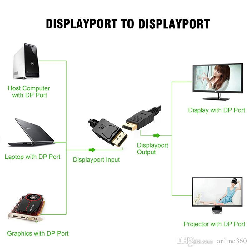 1.8M 6FT DisplayPort Cable High Speed DisplayPort Display Port DP Male to DP Male Cable Adapter Connector For PC Macbook HDTV Projector