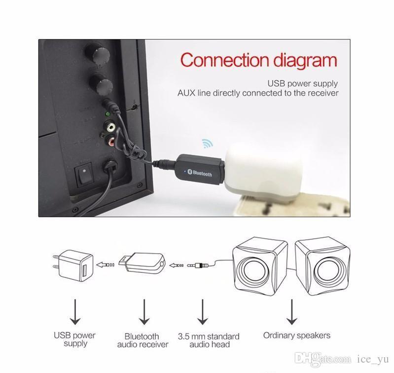 3.5 ملليمتر جاك usb اللاسلكية بلوتوث الموسيقى استقبال الصوت دونغل محول للكمبيوتر aux سيارة ل سامسونج ios / الروبوت الهاتف