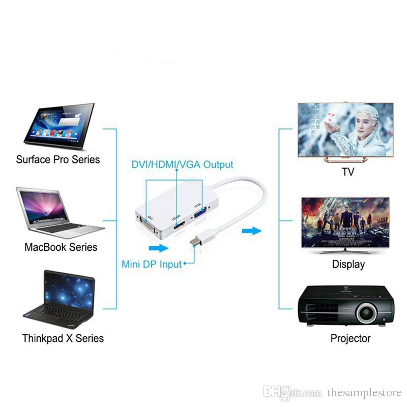 Thunderbolt Mini Display Port DP Male To HDMI DVI VGA Female 3 In 1 Adapter Converter Cable For Apple MacBook Air Pro