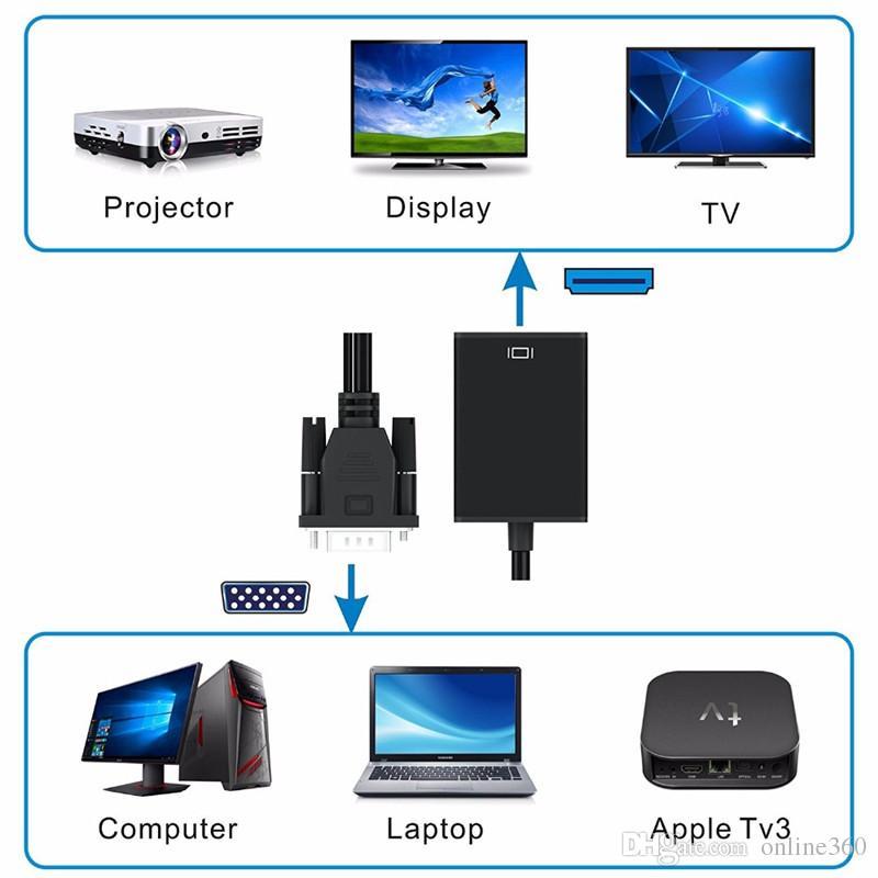 Nouveau câble adaptateur convertisseur VGA mâle vers HDMI femelle avec sortie audio 1080P VGA adaptateur HDMI pour ordinateur portable à projecteur HDTV