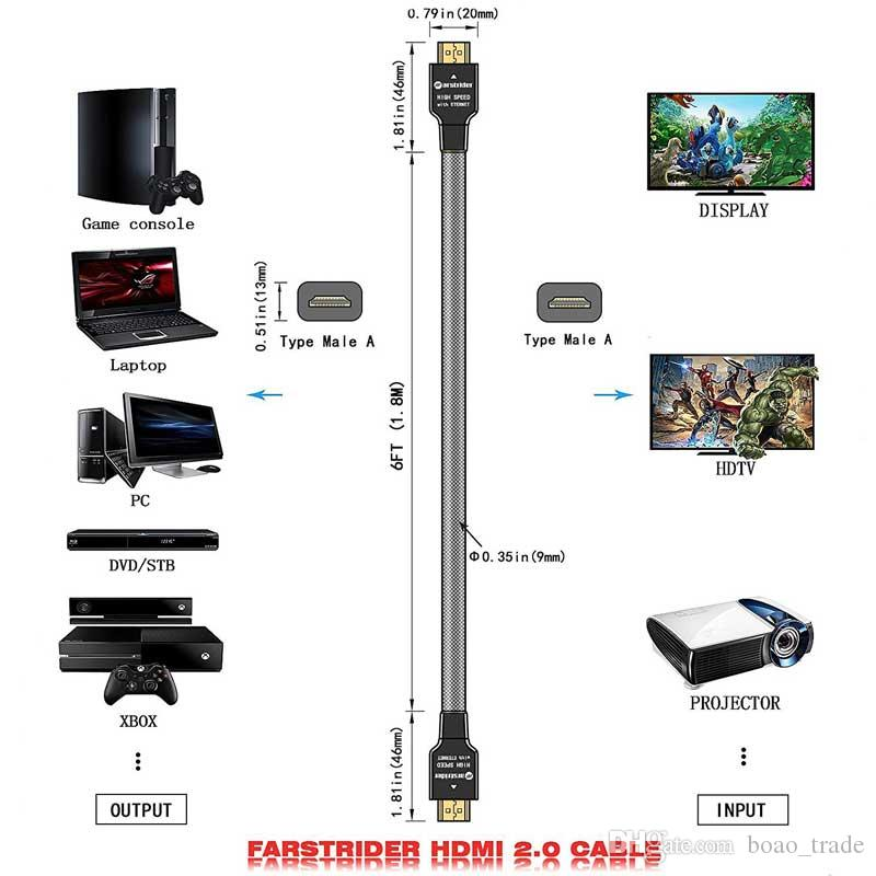 Cabo HDMI HDMI de alta velocidade com eternet 4K 3D 1080 P HDTV LCD Laptop PS4 Projetor de Computador viedo DVD