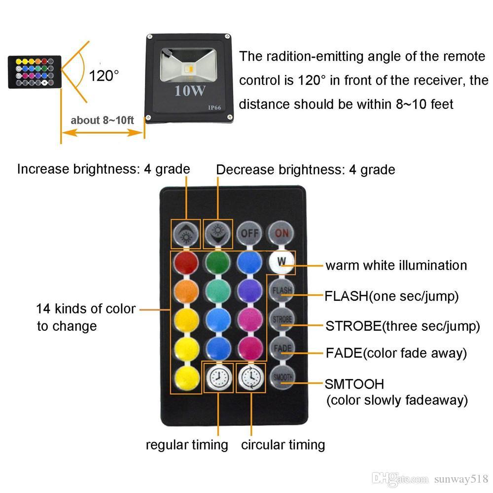 10 Watt Wasserdichtes RGB Weißes Flutlicht, Timing 14 Farben Sicherheit Spotlight mit 24 Tasten Fernbedienung für Garten Yard Pool Teich Dekoration