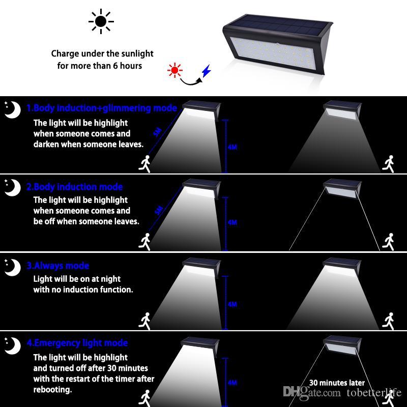 الطاقة الشمسية تعمل الجدار مصباح الرادار الاستشعار 48 LED أضواء ماء في الهواء الطلق توفير الطاقة حديقة مسار ساحة الأرض