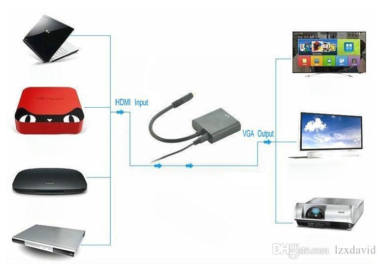 Adaptador del convertidor de 1080P HDMI a VGA con el convertidor del convertidor de vídeo del cable de datos de audio para xbox 360 PS360 tvbox