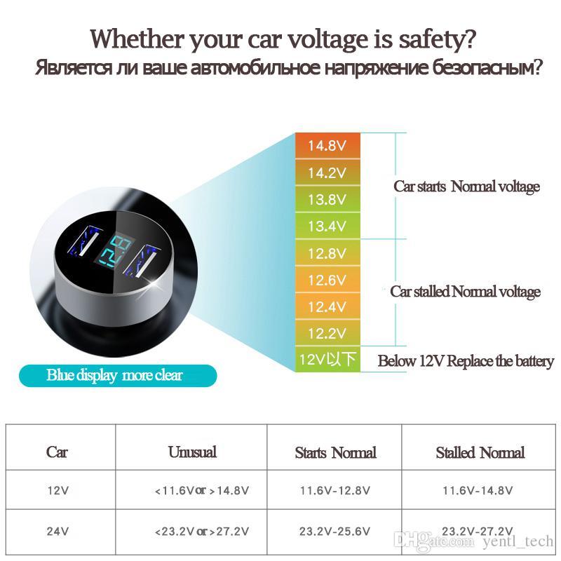 dhl car Charger 5V 3.1A Quick Charge Dual USB Port LED Car Charger Quick Charge Charger for Phone Xiaomi mi5 Samsung Galaxy
