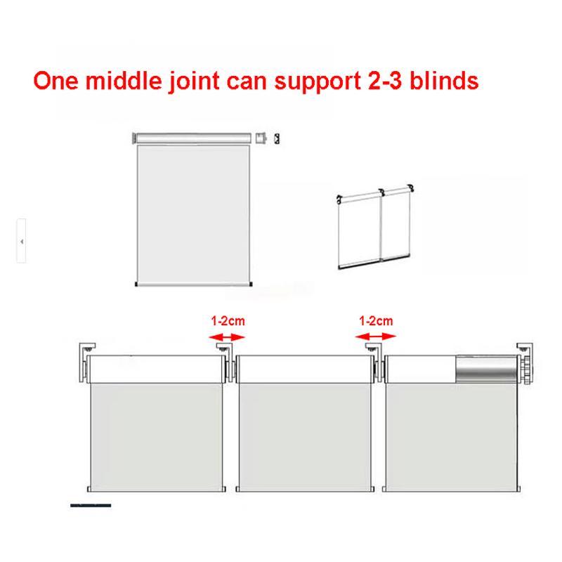 Small Blind Diagram Illustration Of Wiring Diagram