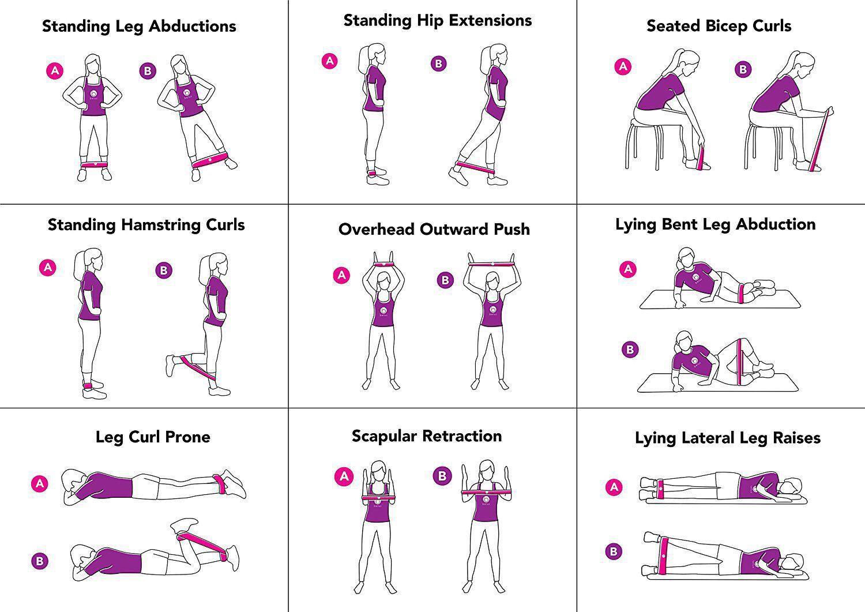 Elastik Band Gerginlik Direnç Band Egzersiz Egzersiz Ruber Döngü Crossfit Mukavemet Pilates Eğitim Genişletici Fitness Ekipmanları