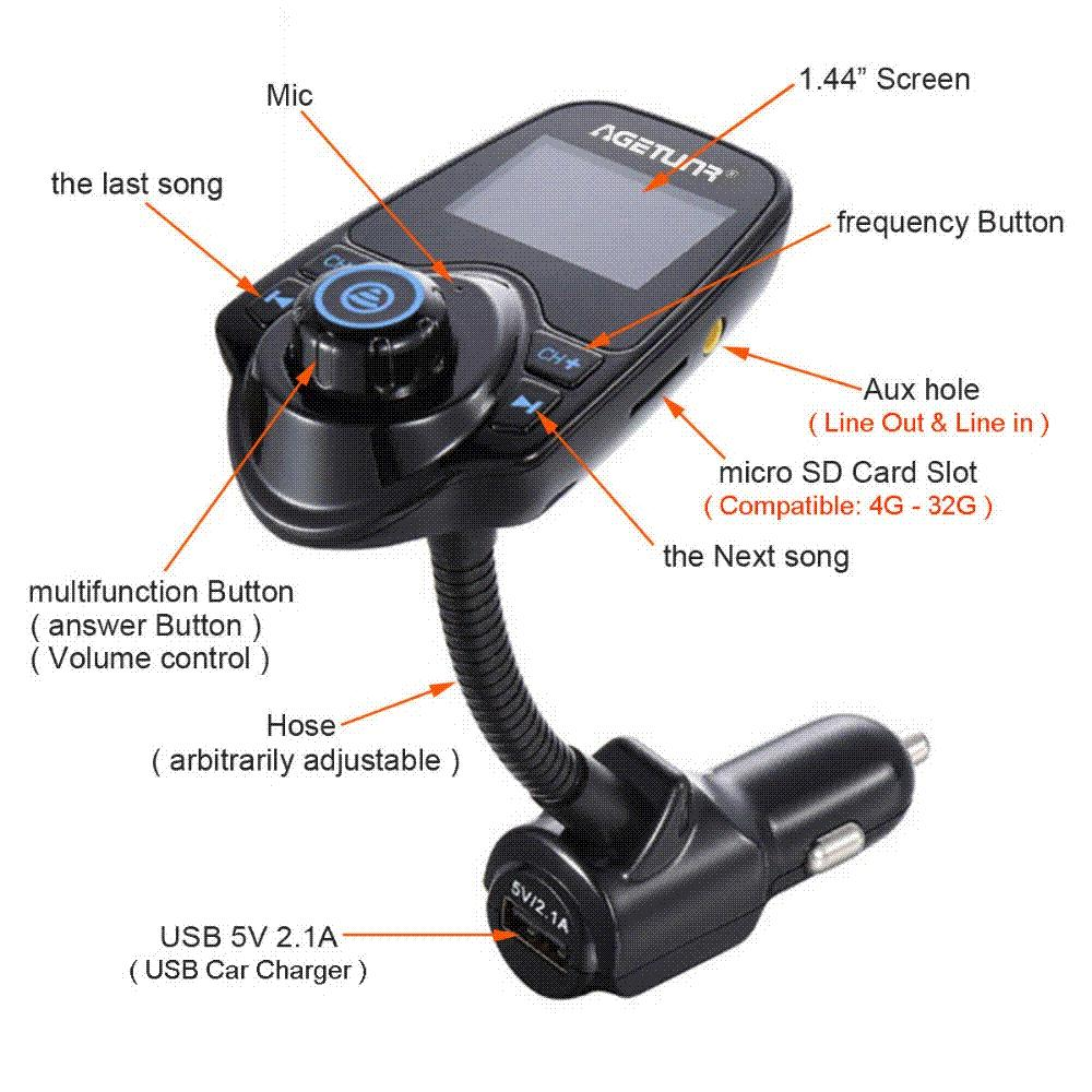 2019 agetunr bluetooth car kit handsfree set fm transmitter mp32019 agetunr bluetooth car kit handsfree set fm transmitter mp3 music player 5v 2 1a usb car charger support micro sd card 4g 32g from akun20182,