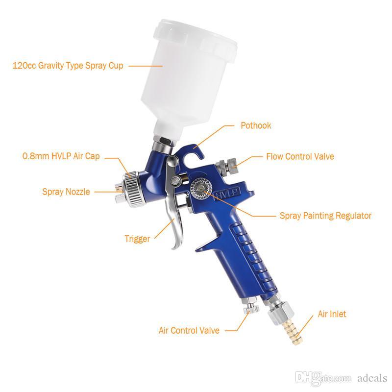 Kit de aerógrafo Pistola de pulverización de aire Pulverizador de pintura Pulverizador de alimentación por gravedad Juego de cepillos de aire Boquilla Pintura detallada de automóviles para manchas