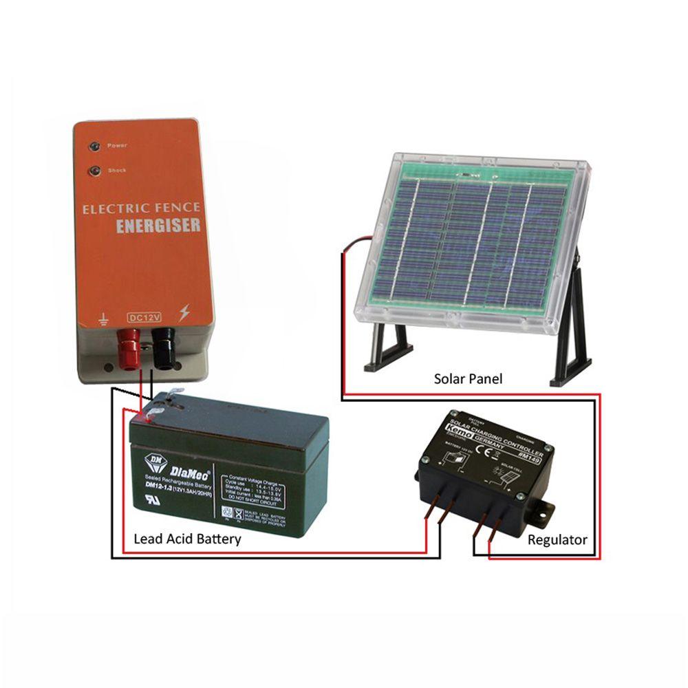 Solar Power Electric Fence Charger The Best 2018 Circuit 6 Volt Parmak Powered Df Sp Li 25 Mile