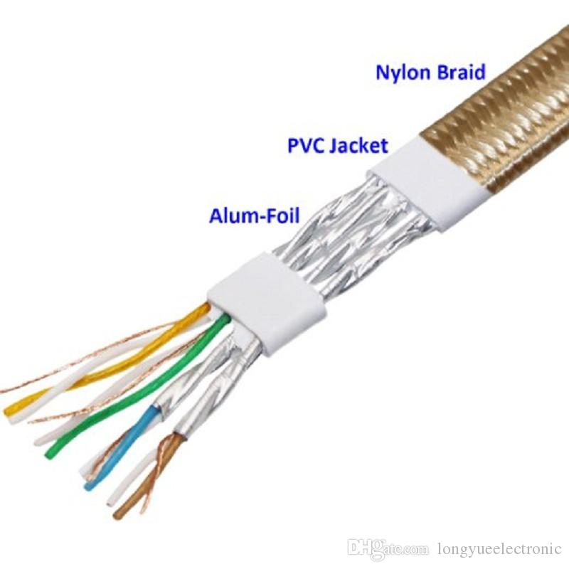 GOLD COLOR 0.5m1m1.5m2m CAT7 RJ45 Patch flat Ethernet LAN Network Cable For Router Switch gold plated