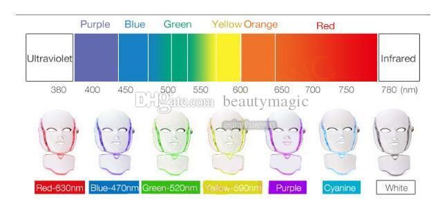 7 Cor Photon PDT levou luz e enfrentar LED Terapia Neck Máscara Anti Envelhecimento Led Photon Máscara Facial Photodynamics PDT Skin Care Com Microcurrent