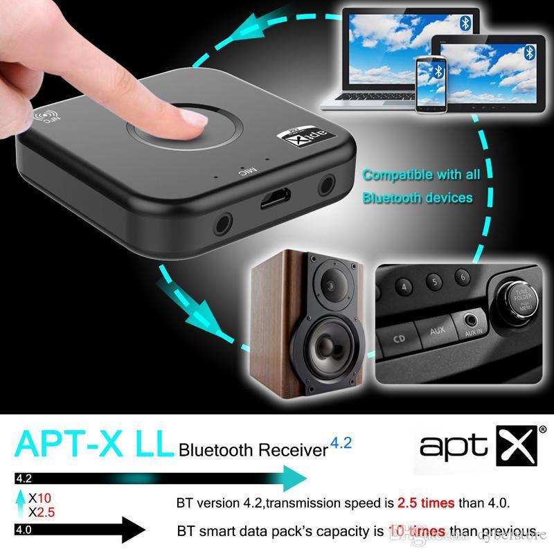 Bluetooth émetteur récepteur 2 en 1 sans fil de 3,5 mm Portable B7 Adaptateur Audio Kit voiture pour TV / Chaîne stéréo Système TV PC voiture