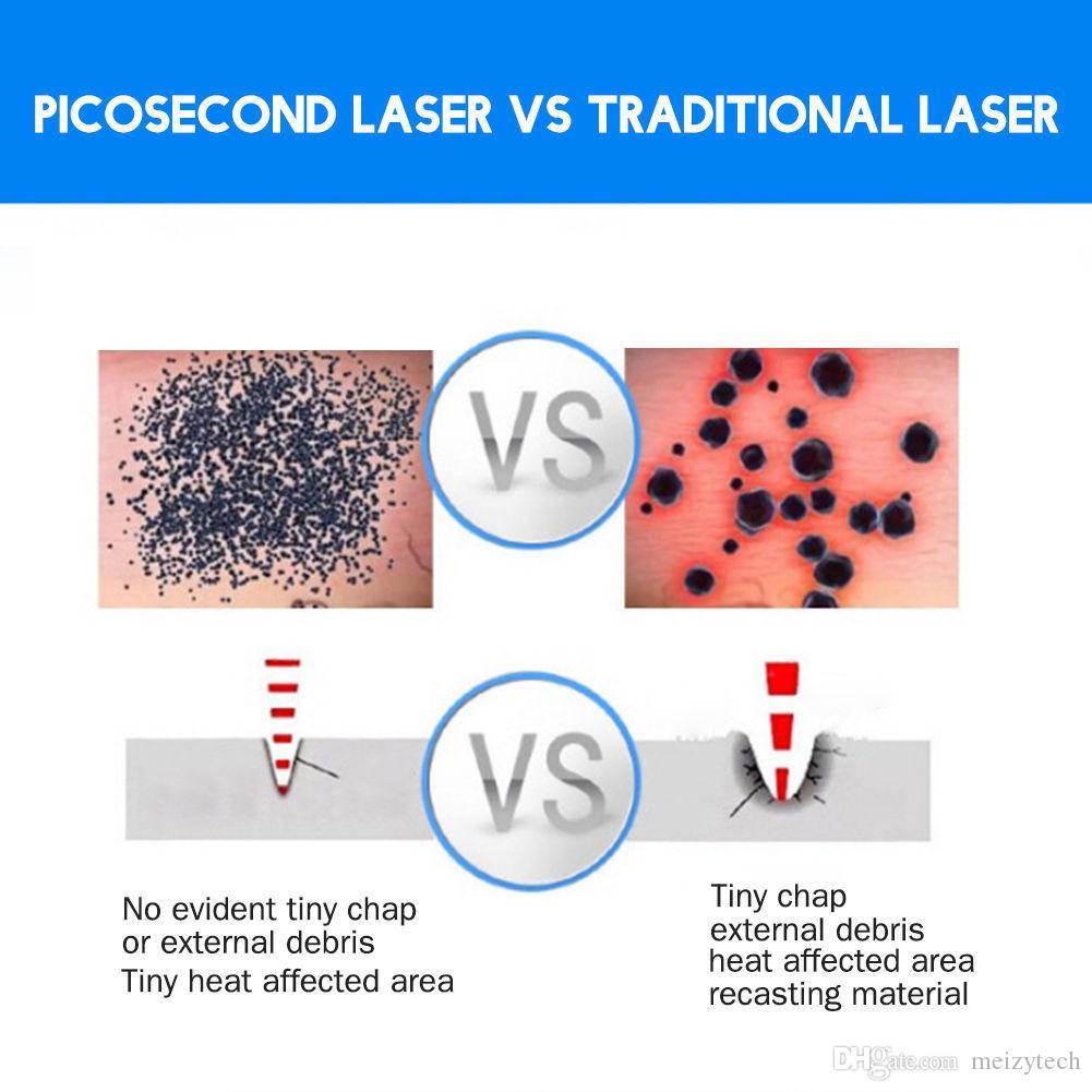 Nouvelle arrivée Mise à jour picoseconde Pen Semiconductor Laser Machine Skin Therapy Pour Anti Scar spot détatouage Salon de beauté