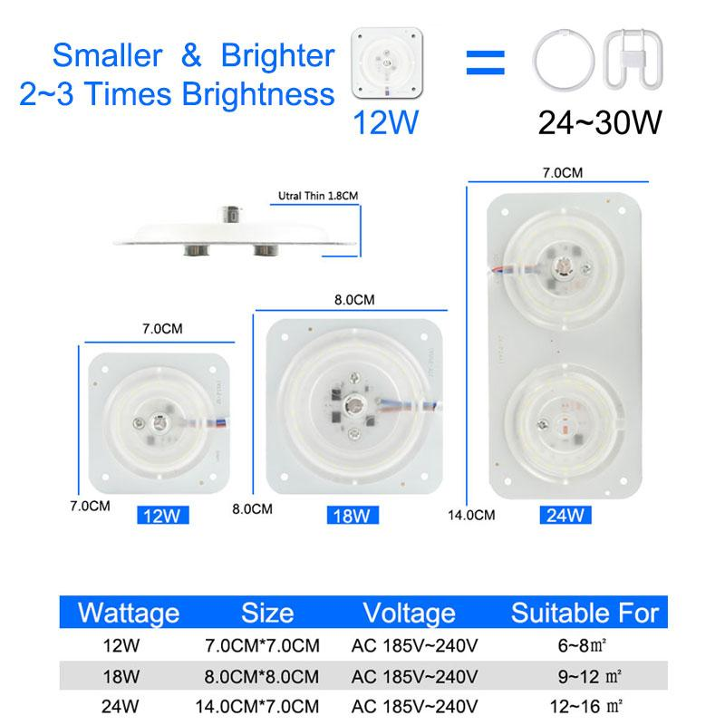 미니 Led 모듈 자석 쉬운 설치 220 볼트 12 와트 18 와트 24 와트 라이트 보드 램프 전구 교체 천장 자리 통 화이트 소스 빛