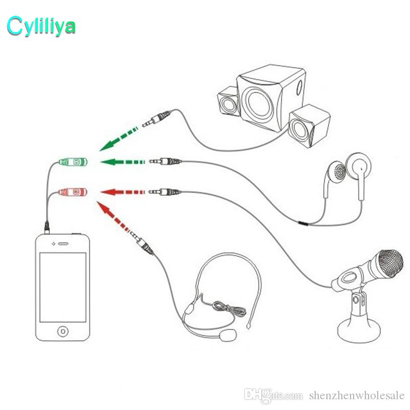 High quality Data Stereo Audio Male to 2 Female 3.5mm Headset Mic Y Splitter Cable Adapter For iPhone For HTC Factory Direct!