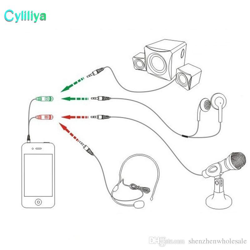Yüksek kaliteli Veri Stereo Ses Erkek 2 Kadın 3.5mm Kulaklık Mikrofon Y Splitter Kablo Adaptörü iPhone HTC Için Fabrika Doğrudan!