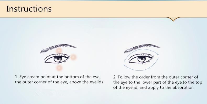 Eye Cream Anti Puffy Eye Rimozione delle rughe Cerchi scuri Occhi Lift Siero Idratante Nutriente Cura Sacchetti gli occhi che rassodano le linee sottili.