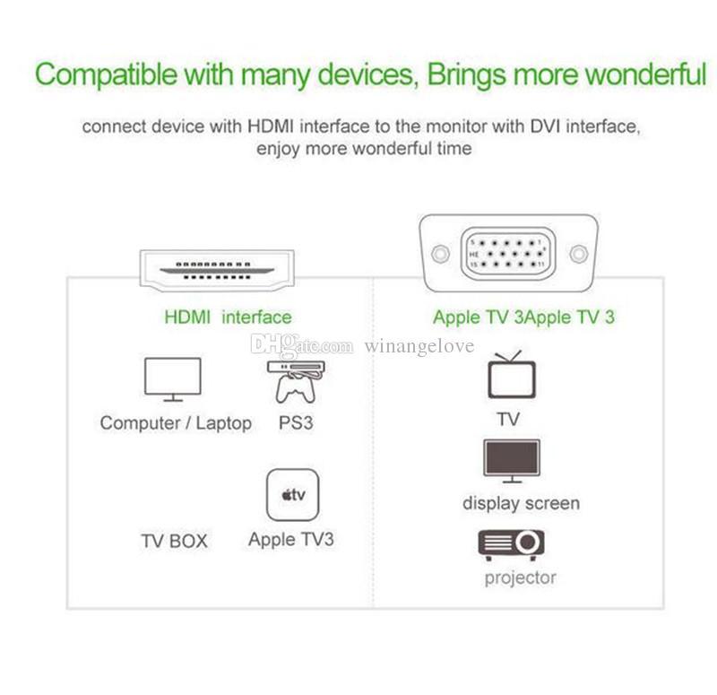 HDMI VGA Kablo Adaptörü Dönüştürücü Erkek Dişi Dahili Yongaseti ve 1080p'ye Kadar