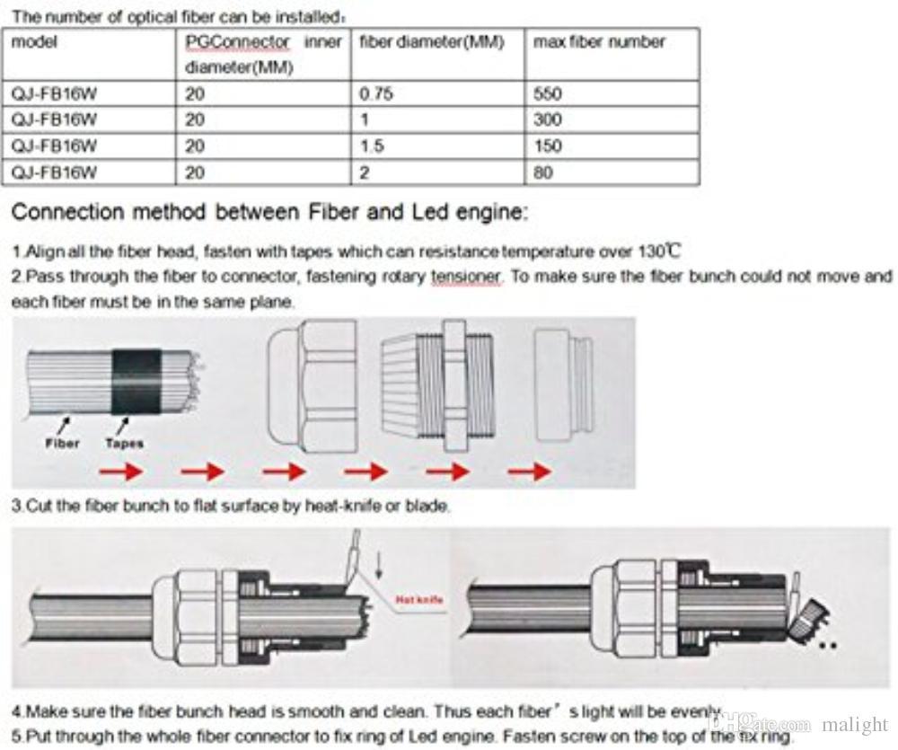 32W RGB 4-speed Twinkle remote LED Fiber Optic star ceiling kit light 835 strands 5m0.75mm+1.0mm+1.5mm +Crystal