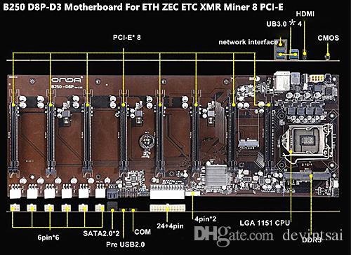 For ONDA B250 BTC D8P D3 Mining Board DDR3 LGA 1151 Support 8 Graphics Cards