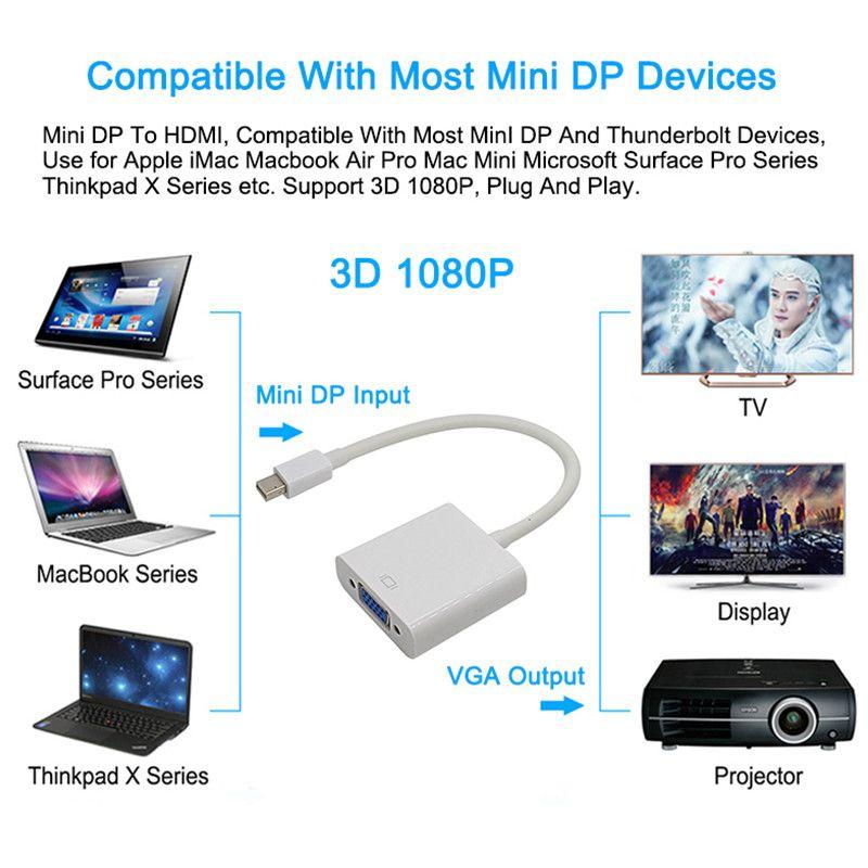 Mini DP zu VGA Adapterkabel 1080P Mini Displayport zu VGA Konverterkabel für MacBook Pro Air iMac Thunderbolt PC Laptops