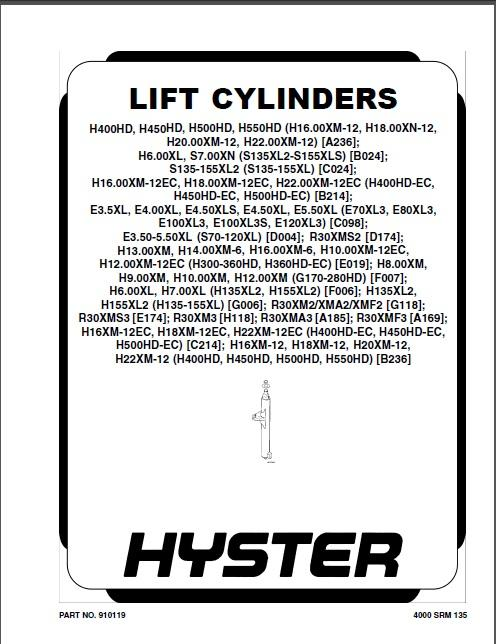 New Hyster Forklift Repair Manuals PDF 2018 for FULL models EURO version