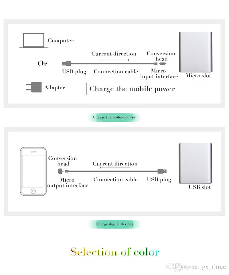 Top brand 10400 mAh Portable Xiaomi 4 Power Bank Emergency External Battery Mobile Charger for Huawei ZTE Xiaomi iPhone Samsung Tablet PC