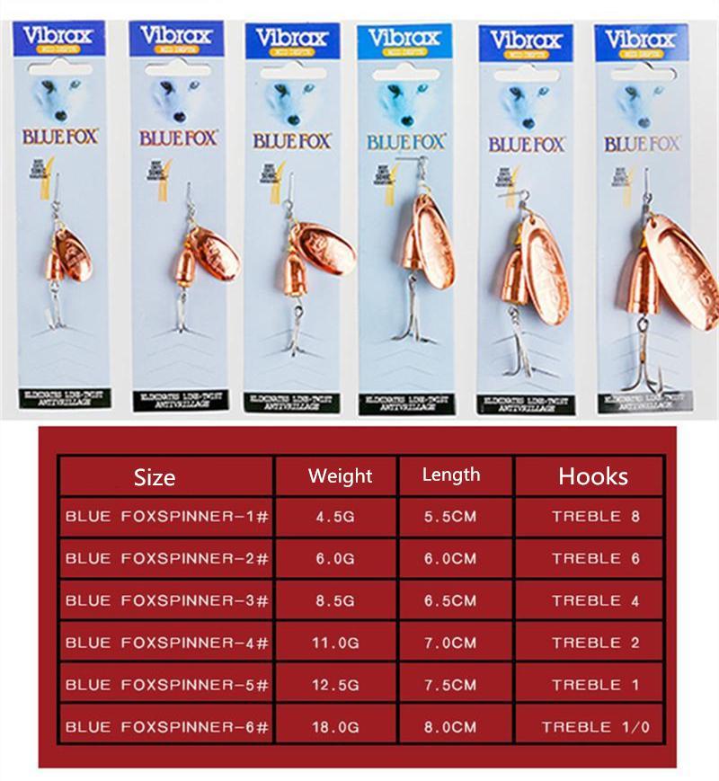 Горячего металла джиг спиннинг с приманкой рыболовные приманки 6 Размер 3 цвета пресной воды Spinner приманки крюк для рыбалки бас